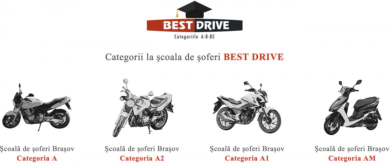 Mirajul grupurilor | Best Drive Brasov